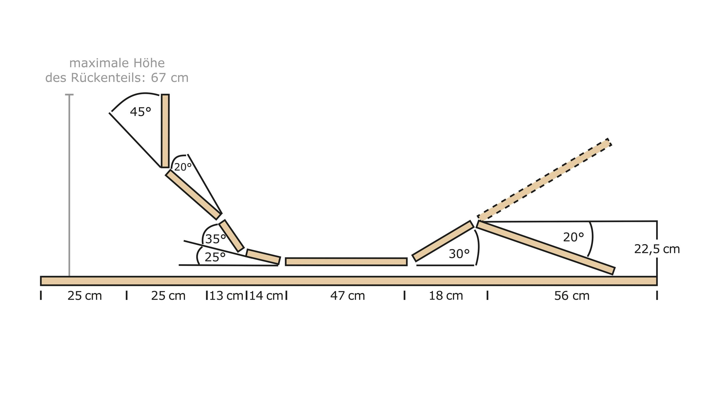 Grafik zum verstellbaren Lattenrost Motor slim