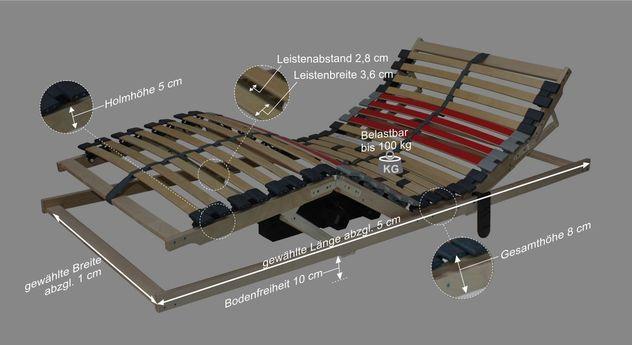Verstellgrafik zum Lattenrost orthowell deluxeflex motor