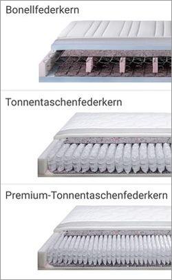 Matratzenauswahl vom Ferentino-System