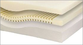 Matratzen-Komponenten Matratzenkern mehrschichtig Schaum