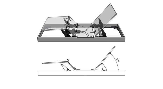 Infografik zur Verstellung von Boxspringbetten mit Motor-Rahmen