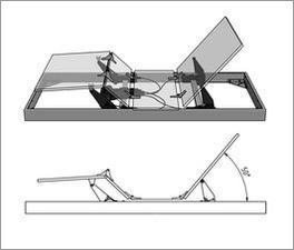 Infografik zur Verstellung der Elektro-Boxspringbetten mit Motorrahmen