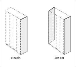 Seitliche Glasverblendung für verschiedene Kleiderschrankmodelle