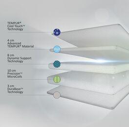 Taschenfederkern-Matratze Tempur Hybrid Elite aus verschiedenen Komponenten