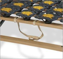 Tellerlattenrost modulflex manuell dank Schlaufe verstellen