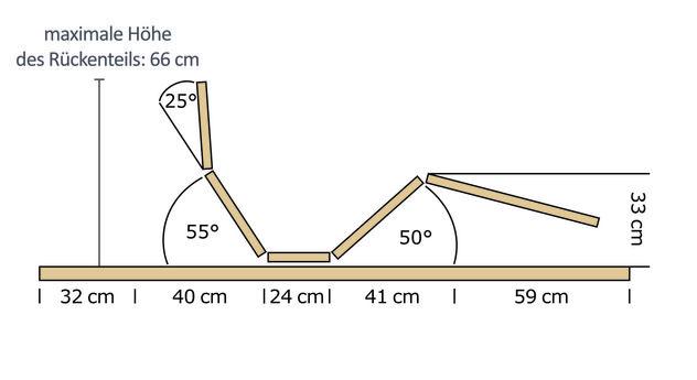 Grafik zur Verstellung des Tellerlattenrostes Platoflex Motor