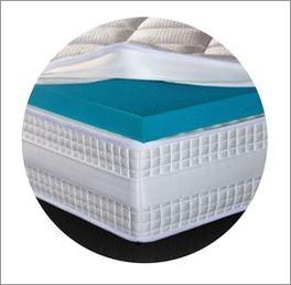Exklusiver Topperkern Green Air zum Einlegen in den Matratzenbezug