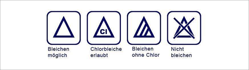 Übersicht Textilpflegesymbole Bleichen