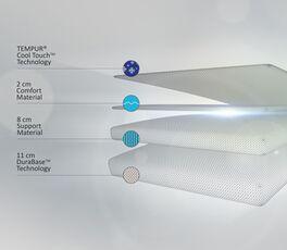 Viscoschaum-Matratze Original Supreme aus hochwertigen Einzelteilen