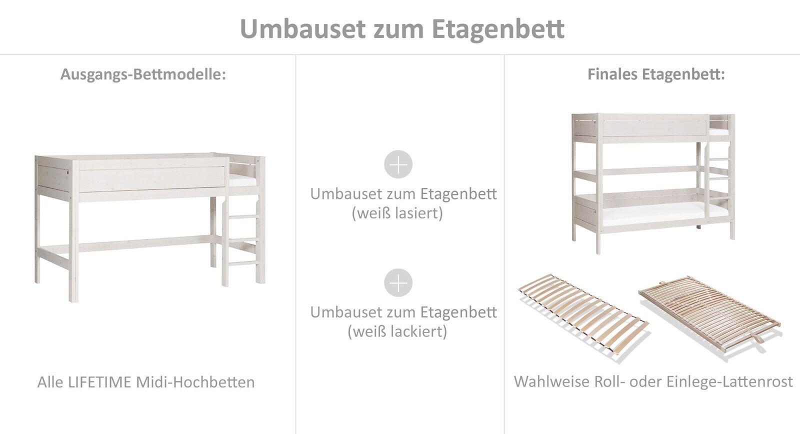 Hochwertiges LIFETIME Umbauset vom Midi-Hochbett zum Etagenbett