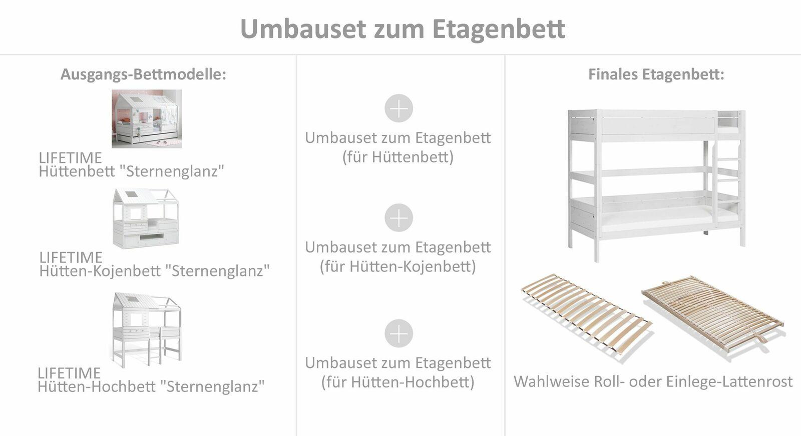 LIFETIME Umbauset Sternenglanz zum Etagenbett fürs Kinderzimmer