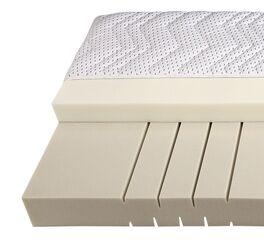 Viscoschaum-Matratze Havilla mit ergonomischen EInschnitten