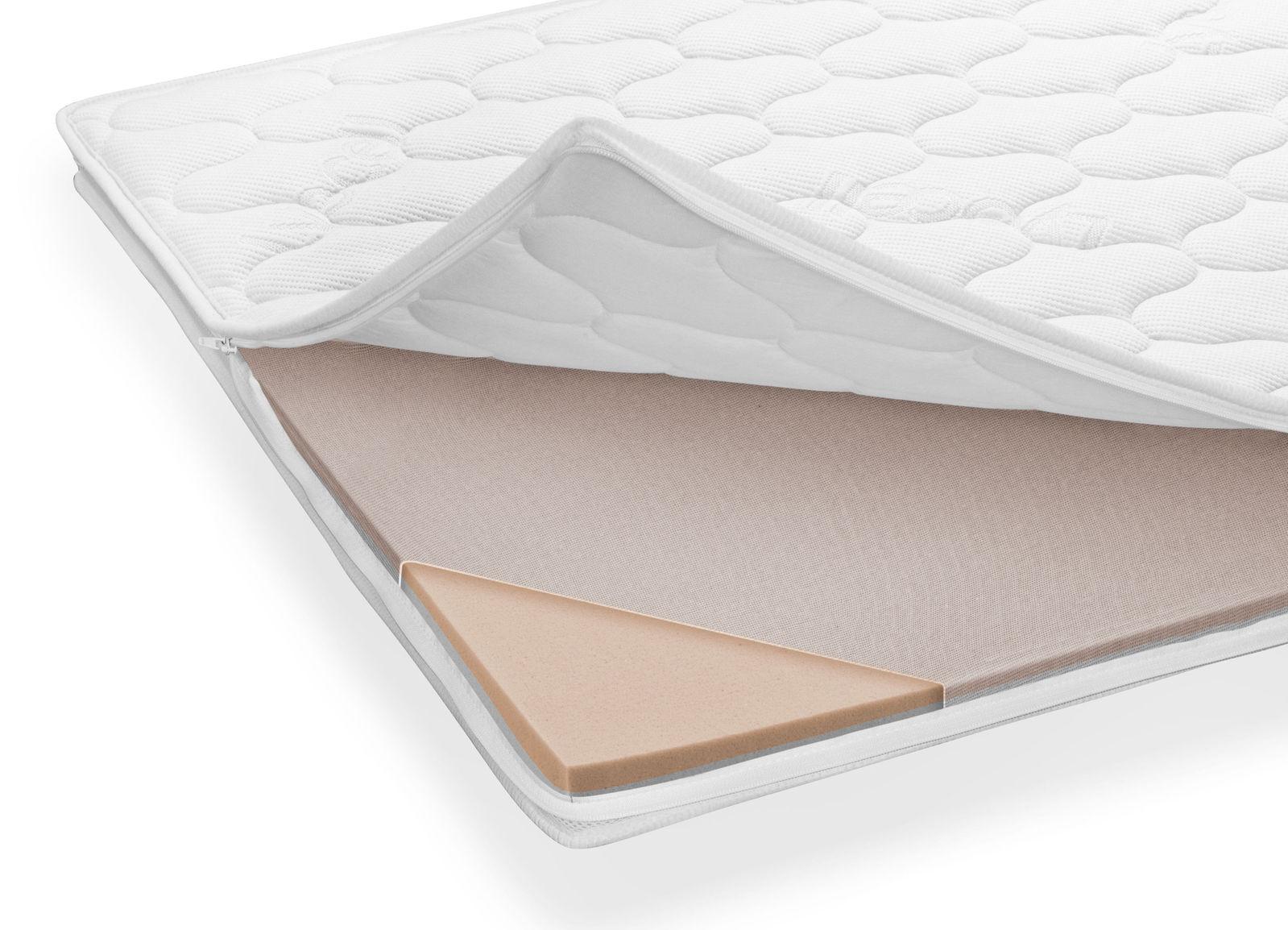 anpassungsf higer topper aus viscoschaum mit abnehmbarem bezug. Black Bedroom Furniture Sets. Home Design Ideas