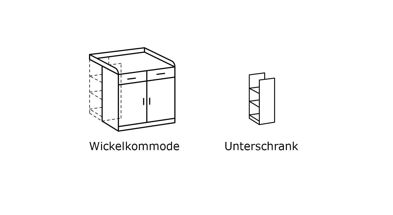 Grafik zu den Komponenten der Wickelkommode