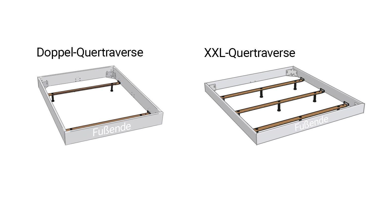 Standhafte XXL- und Doppel-Quertraverse für hohe Gewichtsbelastung