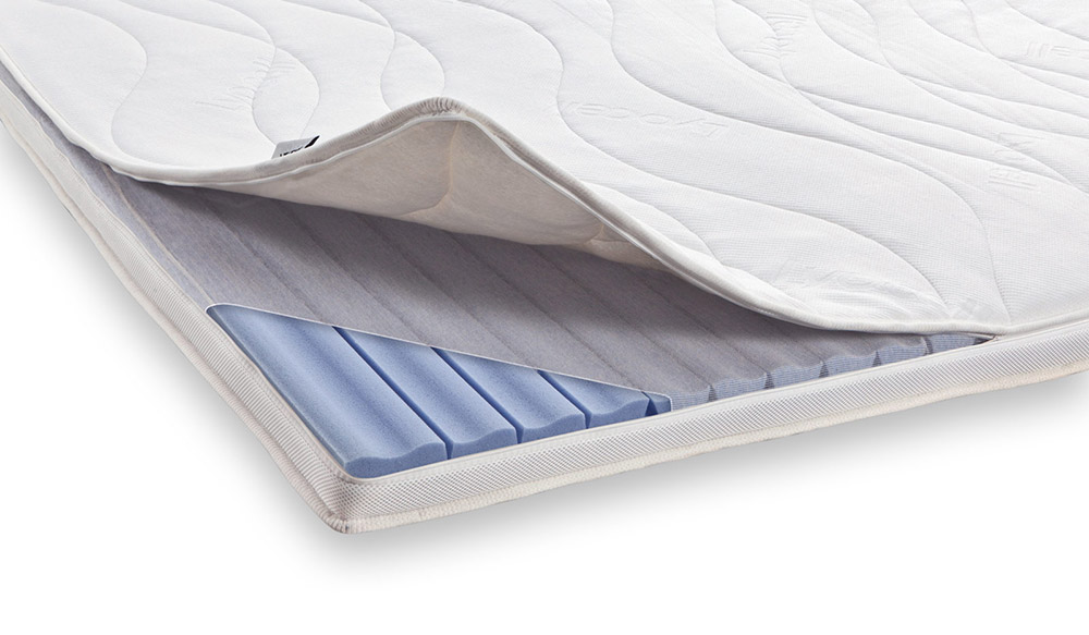 ausstattung eines herk mmlichen doppelbettes mit boxspring system. Black Bedroom Furniture Sets. Home Design Ideas