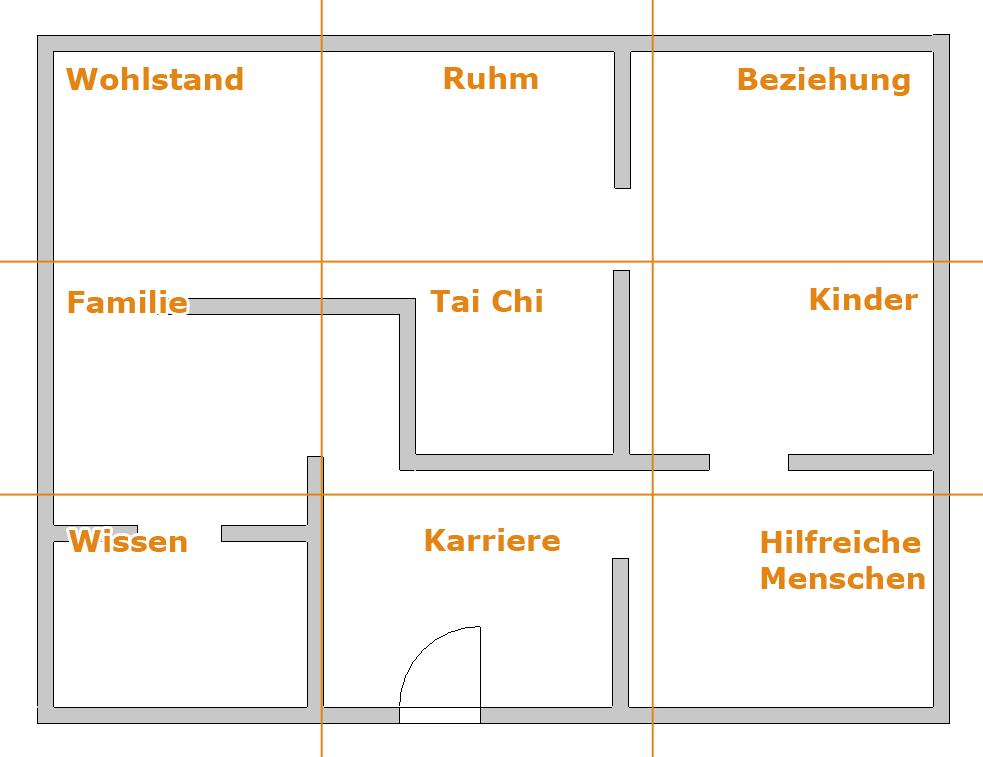 Schlafzimmer nach Feng Shui einrichten - Hintergründe, Tipps und Infos