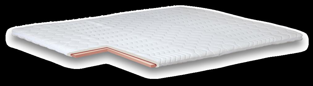 warum boxspringbetten gegen r ckenschmerzen helfen k nnen. Black Bedroom Furniture Sets. Home Design Ideas