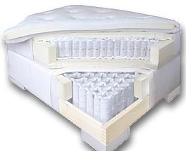 zdf wiso und moma nachahmer boxspringbetten unser kommentar. Black Bedroom Furniture Sets. Home Design Ideas