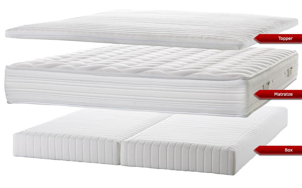 So bauen Sie Ihr normales Bett zu einem Boxspringbett um