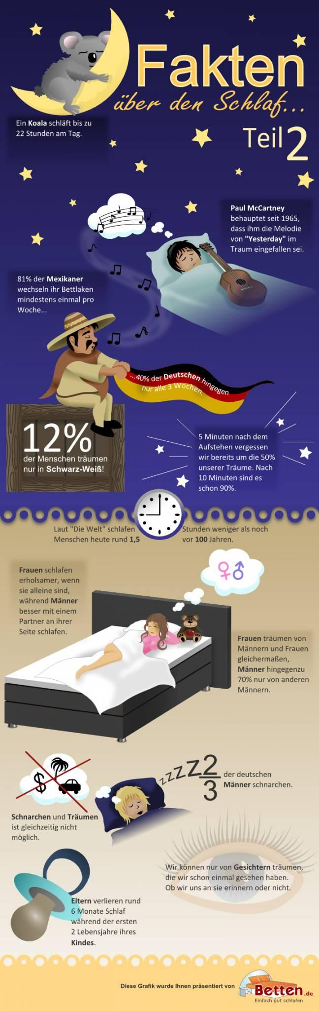 Fakten über den Schlaf - Infografik von Betten.de
