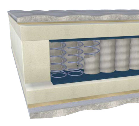 malie taschenfederkern matratze polar wird testsieger bei stiftung warentest. Black Bedroom Furniture Sets. Home Design Ideas