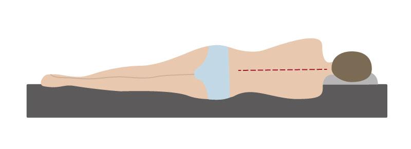 Matratzen Härtegrad Welche Matratze Für Welches Körpergewicht
