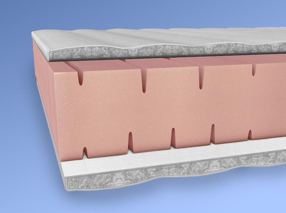 oder kaltschaum good die komfortable mediluxus with oder kaltschaum vergleich kaltschaum. Black Bedroom Furniture Sets. Home Design Ideas