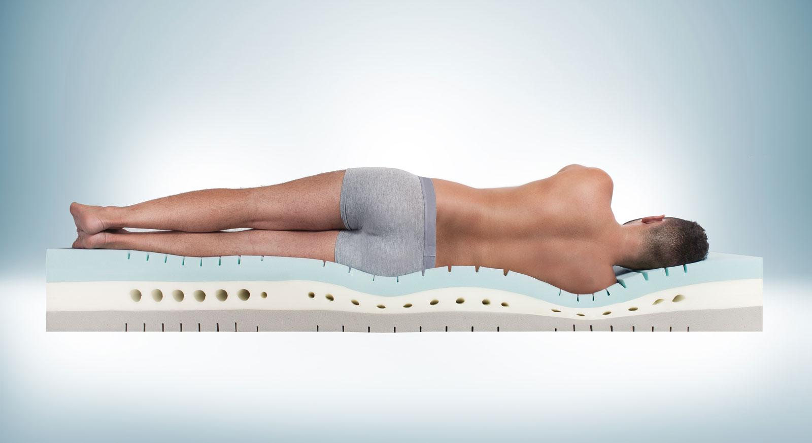 Xxl Matratzen Für Schwergewichtige Im Test Und Vergleich 2019