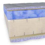 Aufbau einer Gelax-Matratze