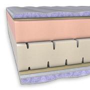 welche matratze passt zu mir federkern kaltschaum latex co. Black Bedroom Furniture Sets. Home Design Ideas