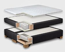 schlafen im boxspringbett unser kommentar zum zdf fernsehbeitrag. Black Bedroom Furniture Sets. Home Design Ideas
